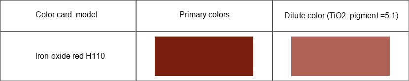 Iron oxide red H110|Aoming Pigment Pigment Manufacturing Co